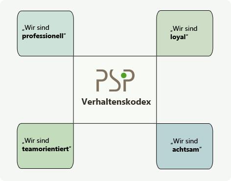 psp_verhaltenskodex